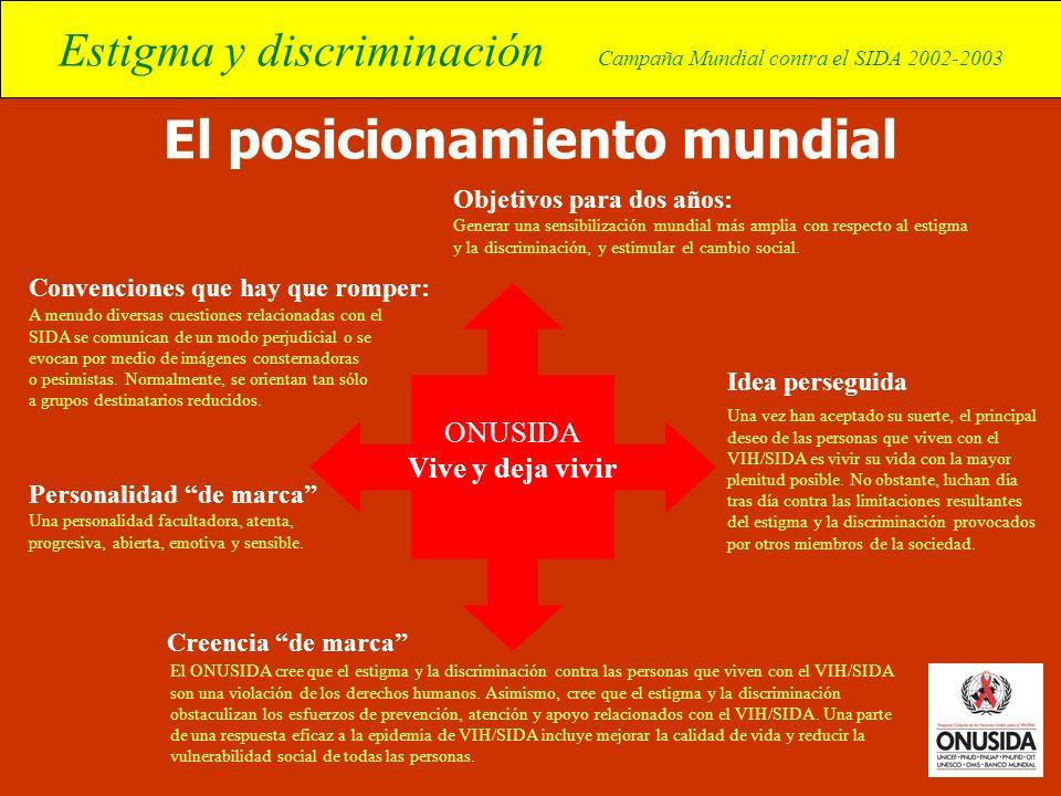 Estigma y discriminación Campaña Mundial contra el SIDA 2002-2003 Idea perseguida Objetivos para dos años: Convenciones que hay que romper: A menudo d