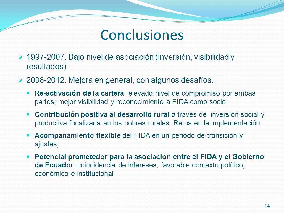 14 Conclusiones 1997-2007.