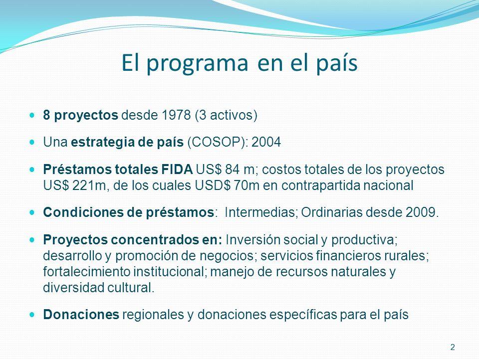 2 El programa en el país 8 proyectos desde 1978 (3 activos) Una estrategia de país (COSOP): 2004 Préstamos totales FIDA US$ 84 m; costos totales de los proyectos US$ 221m, de los cuales USD$ 70m en contrapartida nacional Condiciones de préstamos: Intermedias; Ordinarias desde 2009.
