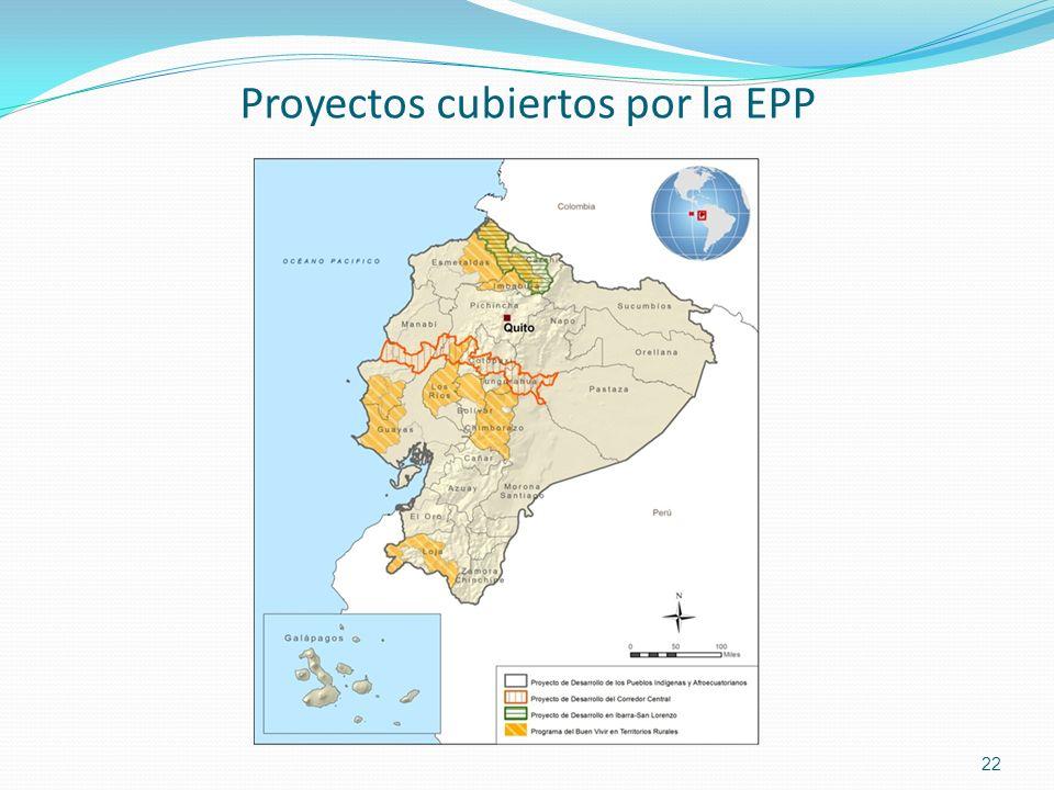 22 Proyectos cubiertos por la EPP