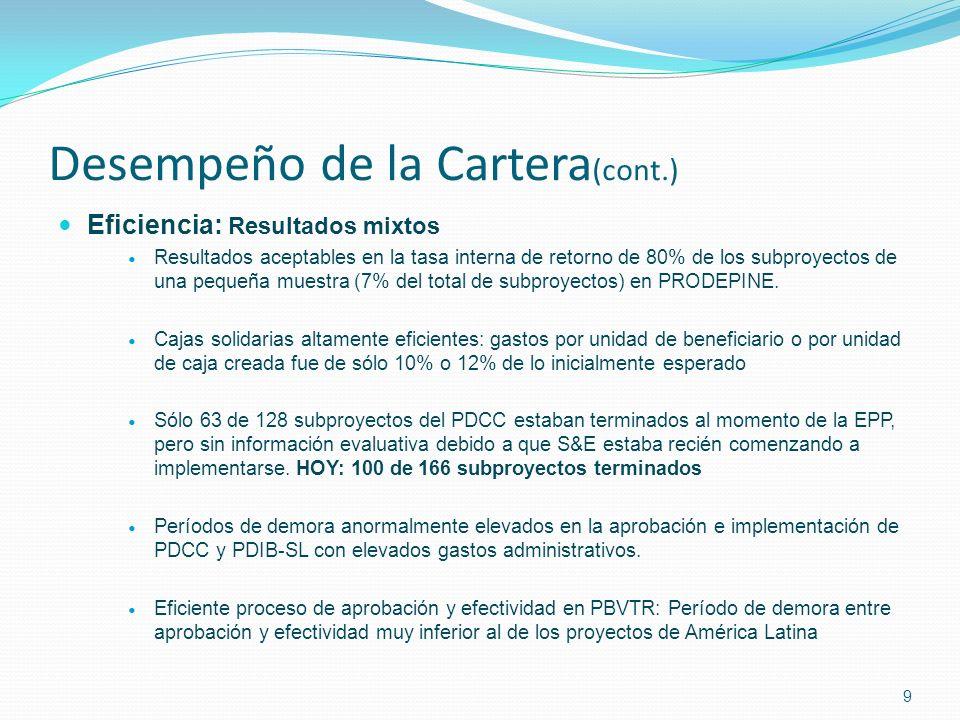 Desempeño de la Cartera (cont.) Eficiencia: Resultados mixtos Resultados aceptables en la tasa interna de retorno de 80% de los subproyectos de una pequeña muestra (7% del total de subproyectos) en PRODEPINE.