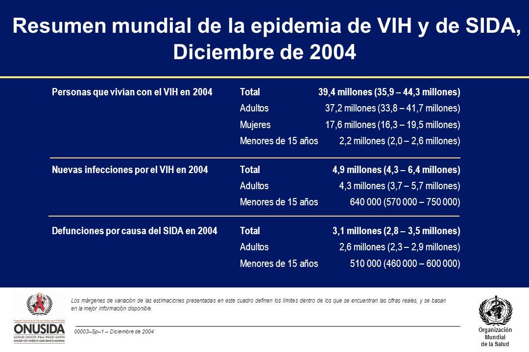 00003–Sp–1 – Diciembre de 2004 Organización Mundial de la Salud Resumen mundial de la epidemia de VIH y de SIDA, Diciembre de 2004 Personas que vivían