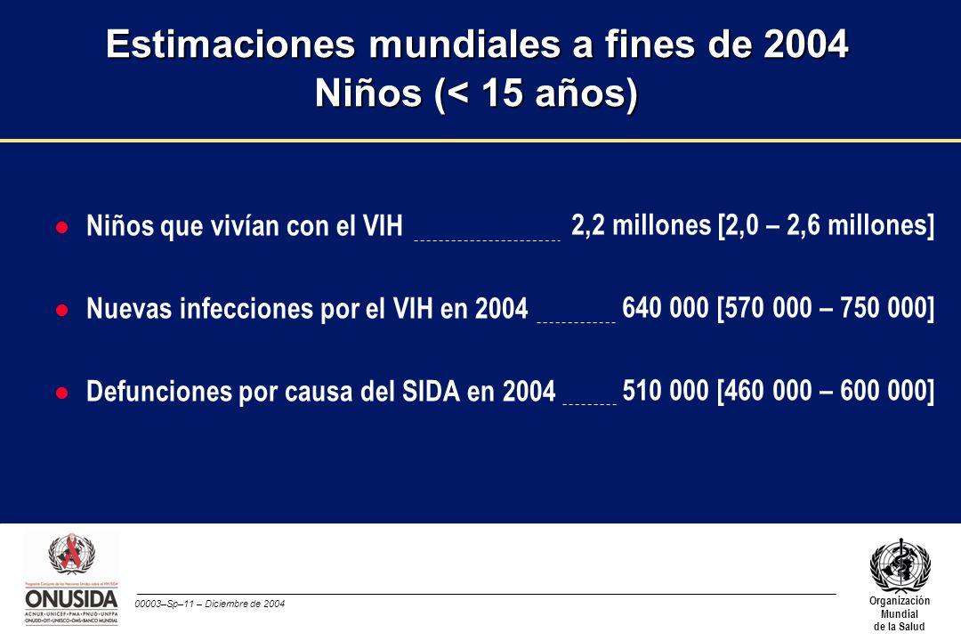 00003–Sp–11 – Diciembre de 2004 Organización Mundial de la Salud l Niños que vivían con el VIH l Nuevas infecciones por el VIH en 2004 l Defunciones p