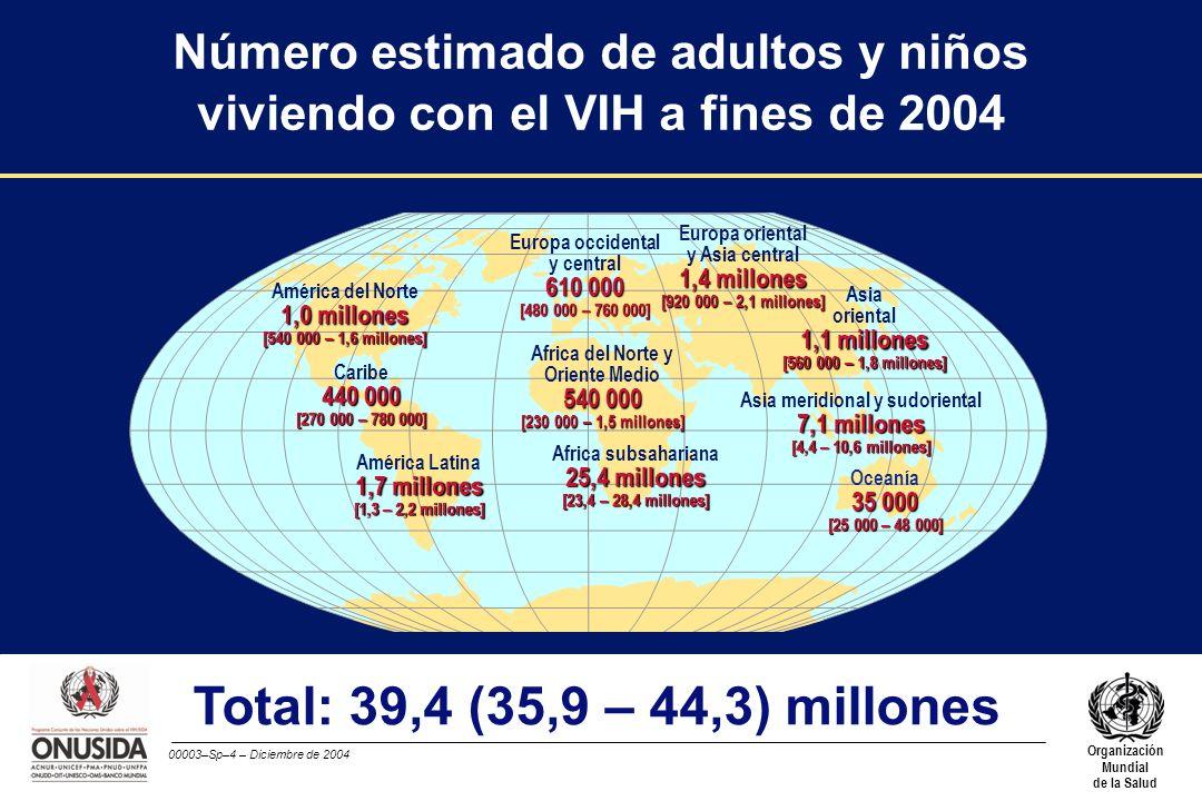 00003–Sp–4 – Diciembre de 2004 Organización Mundial de la Salud Total: 39,4 (35,9 – 44,3) millones Europa occidental y central 610 000 [480 000 – 760