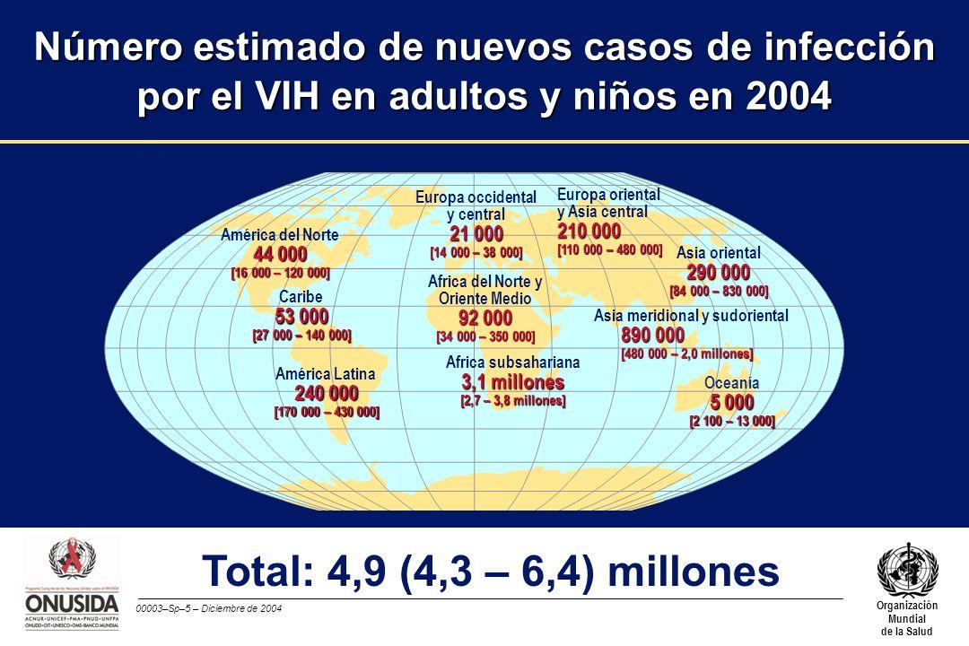 00003–Sp–5 – Diciembre de 2004 Organización Mundial de la Salud Total: 4,9 (4,3 – 6,4) millones Europa occidental y central 21 000 [14 000 – 38 000] A