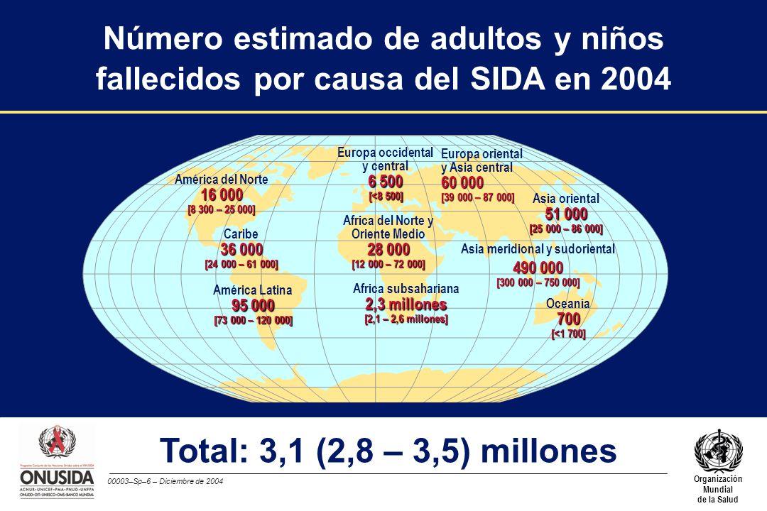 00003–Sp–6 – Diciembre de 2004 Organización Mundial de la Salud Total: 3,1 (2,8 – 3,5) millones Europa occidental y central 6 500 [<8 500] Africa del