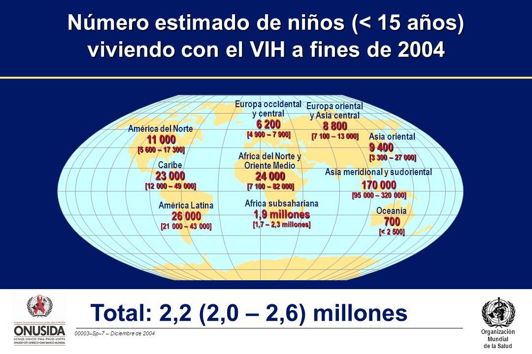 00003–Sp–7 – Diciembre de 2004 Organización Mundial de la Salud 6 200 Europa occidental y central 6 200 [4 900 – 7 900] Africa del Norte y Oriente Med