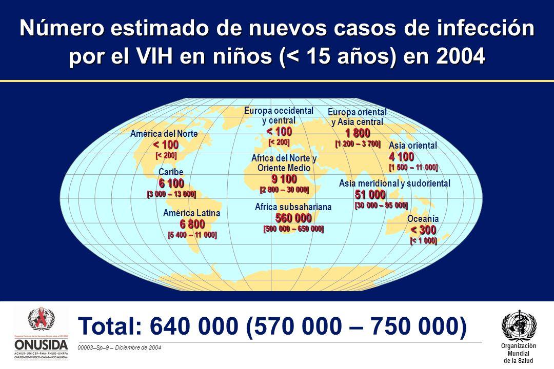 00003–Sp–9 – Diciembre de 2004 Organización Mundial de la Salud < 100 Europa occidental y central < 100 [< 200] Africa del Norte y Oriente Medio 9 100