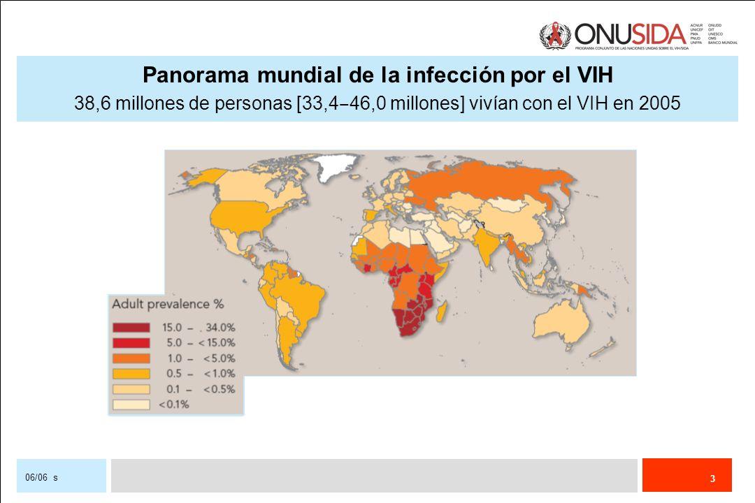 3 Panorama mundial de la infección por el VIH 38,6 millones de personas [33,4 46,0 millones] vivían con el VIH en 2005