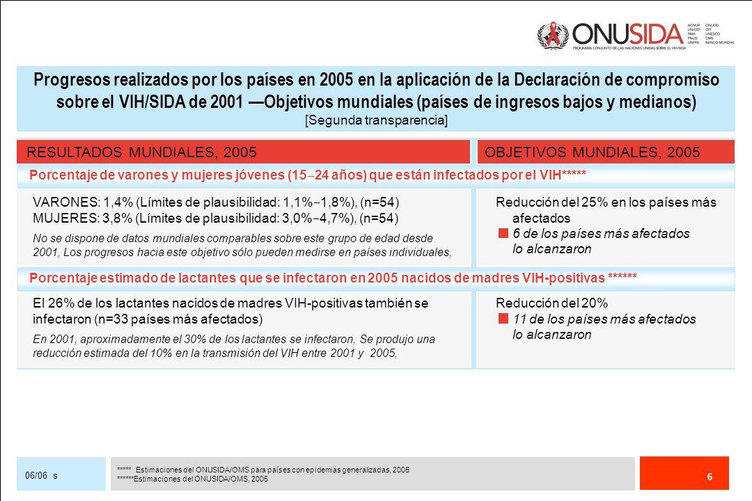 6 06/06 s Progresos realizados por los países en 2005 en la aplicación de la Declaración de compromiso sobre el VIH/SIDA de 2001 Objetivos mundiales (