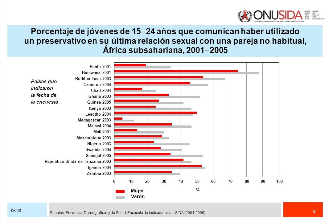 8 06/06 s Porcentaje de jóvenes de 15 24 años que comunican haber utilizado un preservativo en su última relación sexual con una pareja no habitual, Á