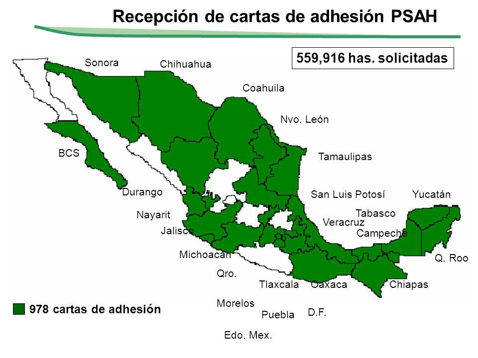 Recepción de cartas de adhesión PSAH Chihuahua Coahuila Durango Nayarit Jalisco Michoacán Nvo. León Tamaulipas San Luis Potosí Veracruz Campeche Yucat