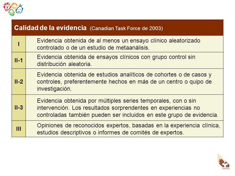 Calidad de la evidencia (Canadian Task Force de 2003) I Evidencia obtenida de al menos un ensayo clínico aleatorizado controlado o de un estudio de me