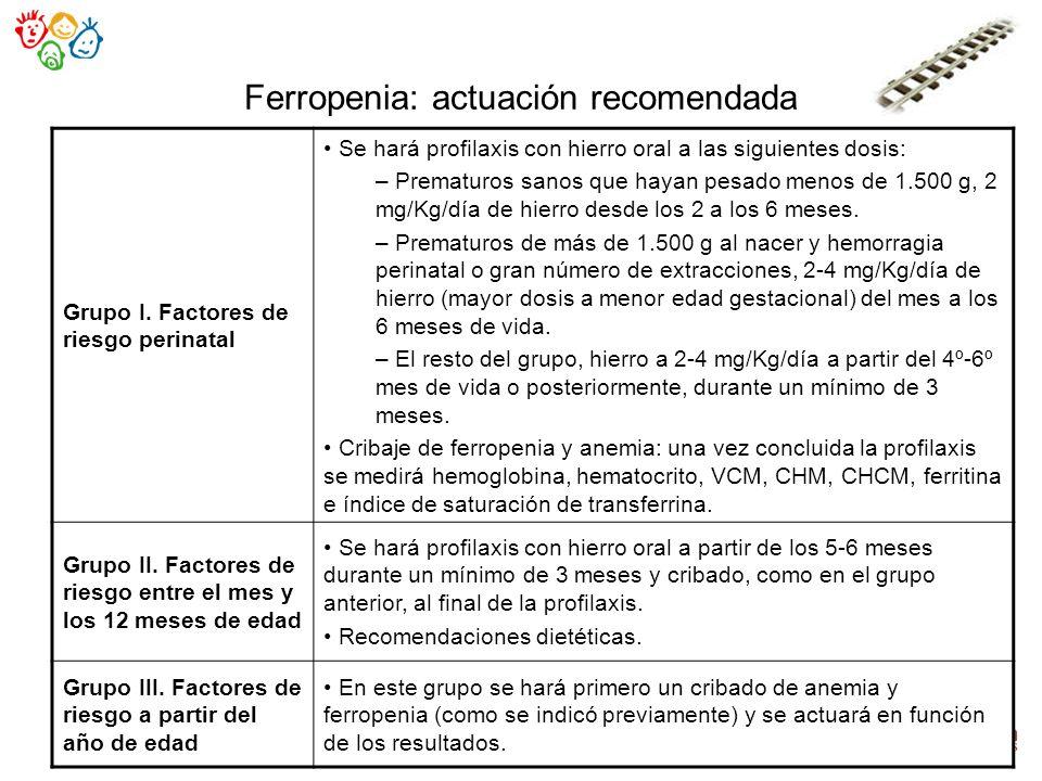 Ferropenia: actuación recomendada Grupo I. Factores de riesgo perinatal Se hará profilaxis con hierro oral a las siguientes dosis: – Prematuros sanos
