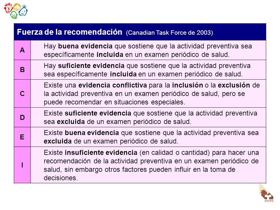 Fuerza de la recomendación (Canadian Task Force de 2003) A Hay buena evidencia que sostiene que la actividad preventiva sea específicamente incluida e