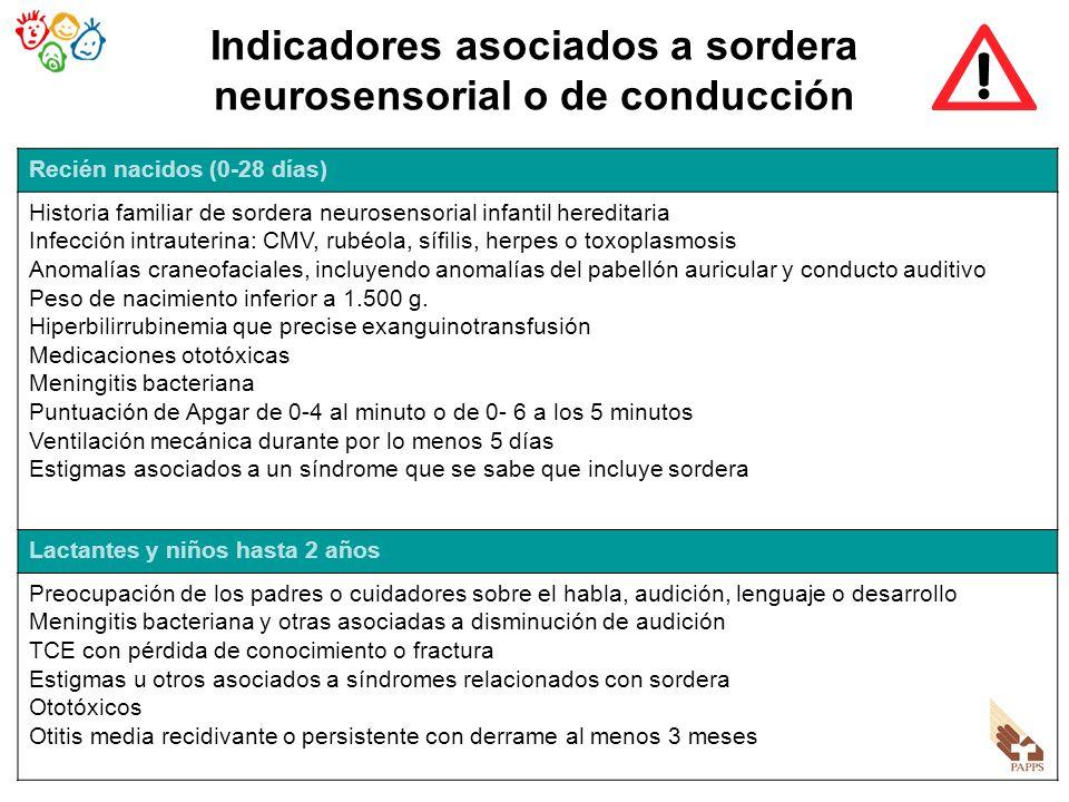 Indicadores asociados a sordera neurosensorial o de conducción Recién nacidos (0-28 días) Historia familiar de sordera neurosensorial infantil heredit