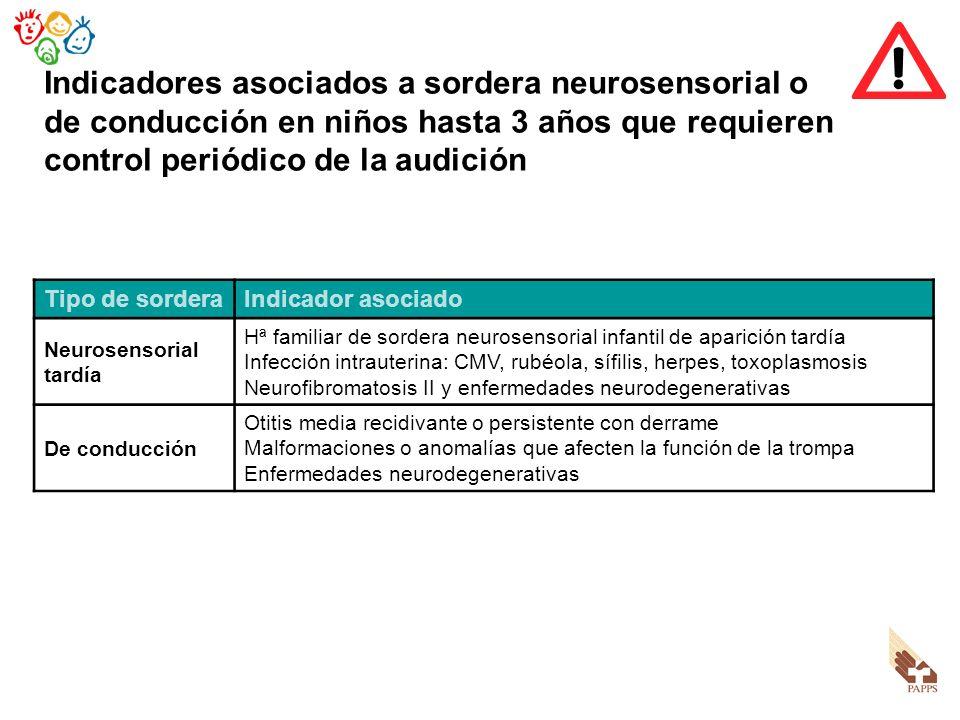 Tipo de sorderaIndicador asociado Neurosensorial tardía Hª familiar de sordera neurosensorial infantil de aparición tardía Infección intrauterina: CMV
