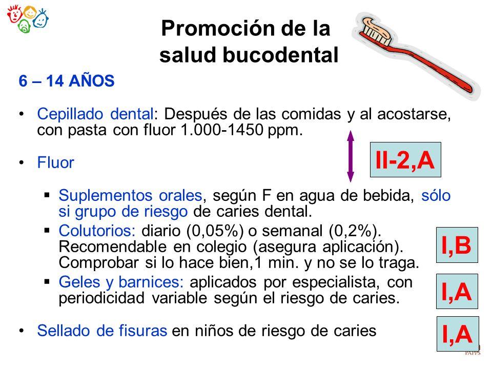 Promoción de la salud bucodental 6 – 14 AÑOS Cepillado dental: Después de las comidas y al acostarse, con pasta con fluor 1.000-1450 ppm. Fluor Suplem