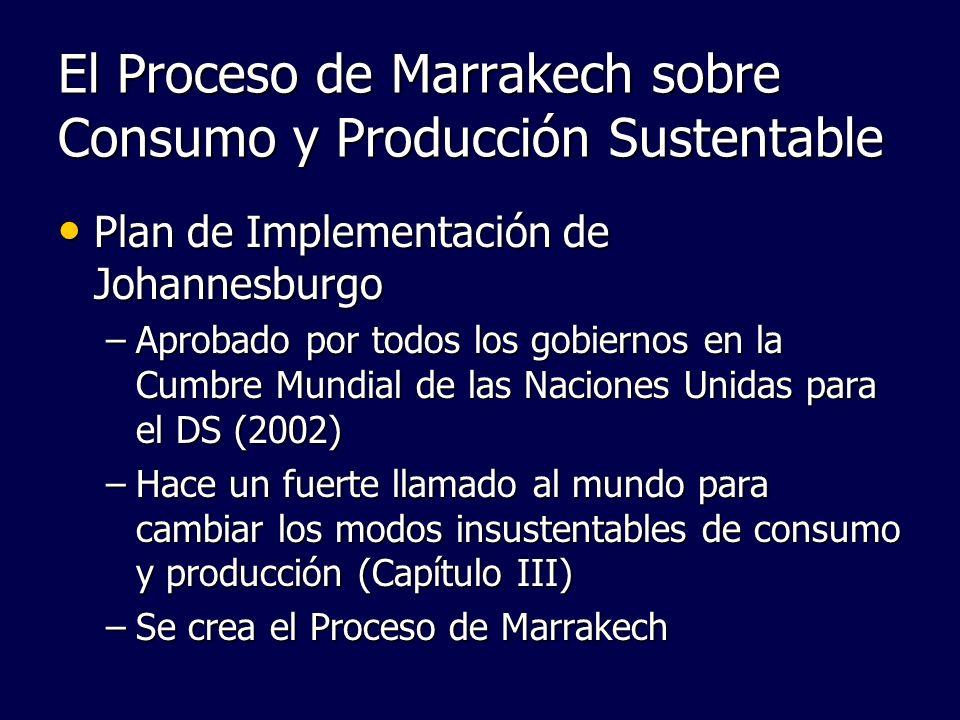 El Proceso de Marrakech sobre Consumo y Producción Sustentable Plan de Implementación de Johannesburgo Plan de Implementación de Johannesburgo –Aproba