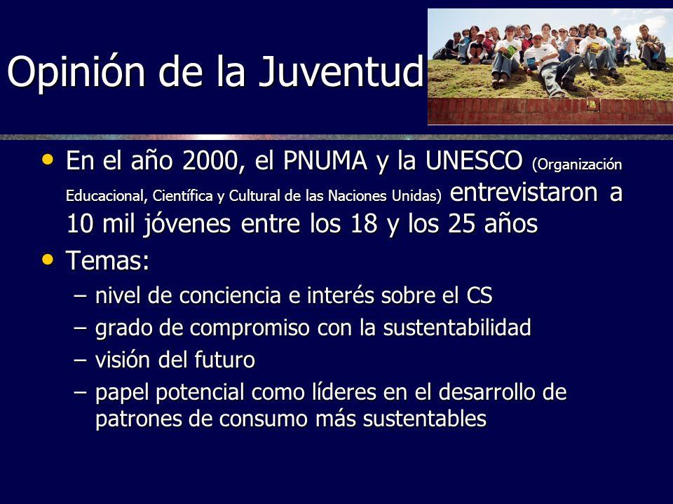 Opinión de la Juventud En el año 2000, el PNUMA y la UNESCO (Organización Educacional, Científica y Cultural de las Naciones Unidas) entrevistaron a 1