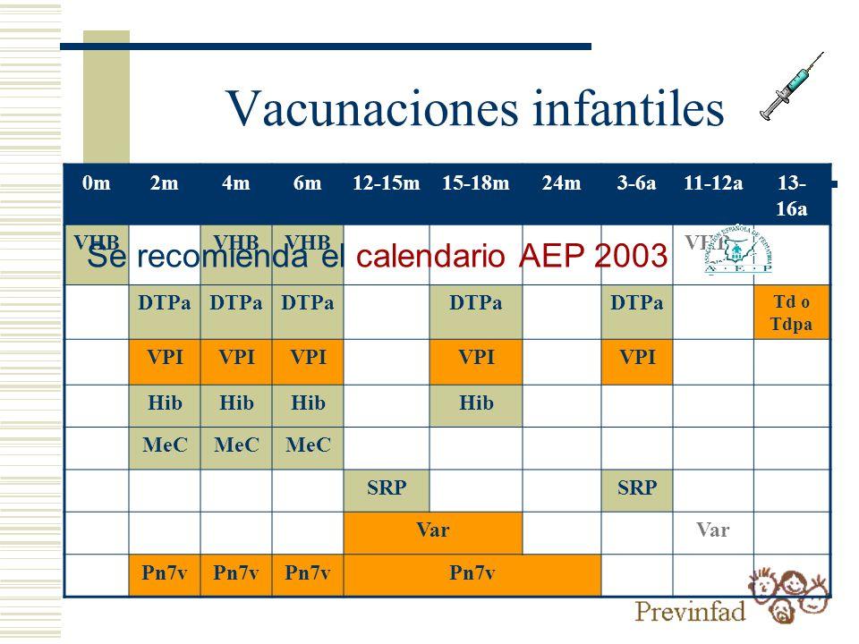 Vacunaciones infantiles 0m2m4m6m12-15m15-18m24m3-6a11-12a13- 16a VHB VHBx 3 DTPa Td o Tdpa VPI Hib MeC SRP Var Pn7v Se recomienda el calendario AEP 20