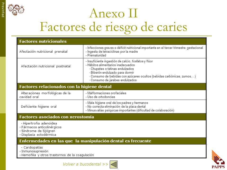 Previnfad Factores nutricionales Afectación nutricional prenatal - Infecciones graves o déficit nutricional importante en el tercer trimestre gestacio