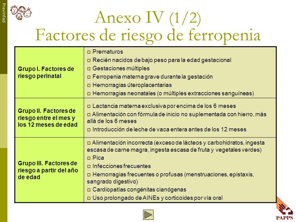 Previnfad Anexo IV (1/2) Factores de riesgo de ferropenia Grupo I. Factores de riesgo perinatal Prematuros Recién nacidos de bajo peso para la edad ge
