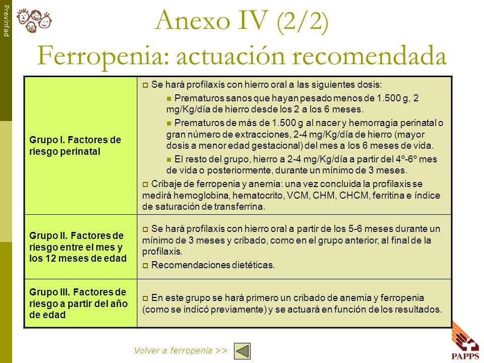 Previnfad Anexo IV (2/2) Ferropenia: actuación recomendada Grupo I. Factores de riesgo perinatal Se hará profilaxis con hierro oral a las siguientes d