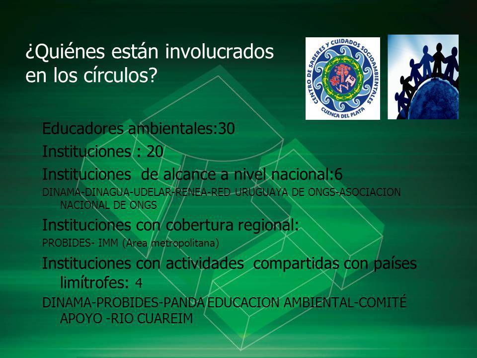¿Quiénes están involucrados en los círculos? Educadores ambientales:30 Instituciones : 20 Instituciones de alcance a nivel nacional:6 DINAMA-DINAGUA-U