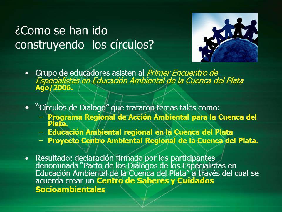 ¿Como se han ido construyendo los círculos? Grupo de educadores asisten al Primer Encuentro de Especialistas en Educación Ambiental de la Cuenca del P