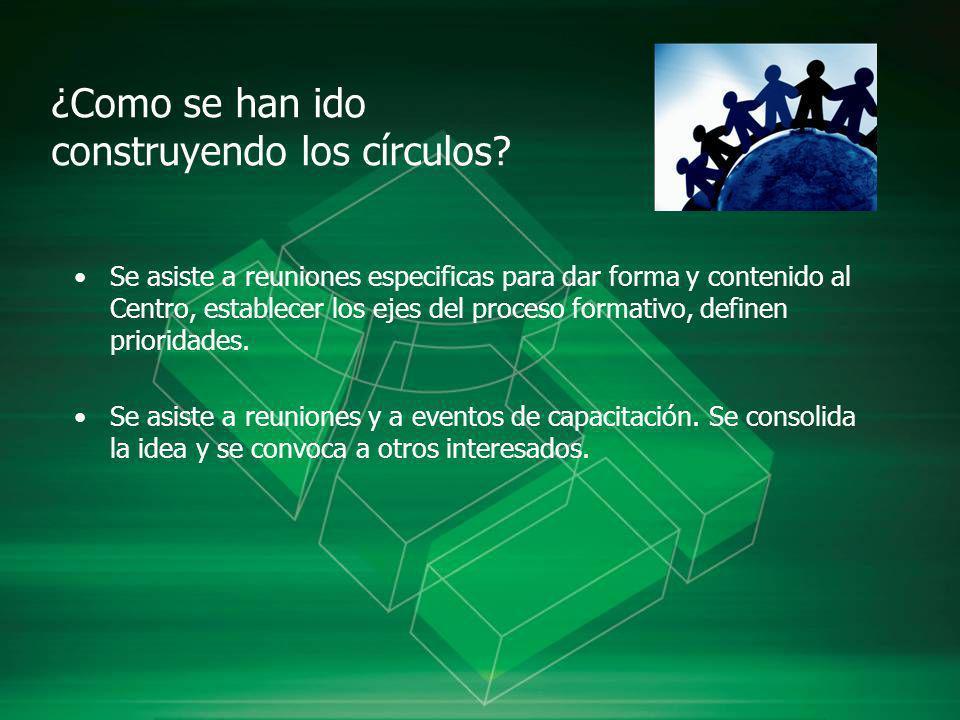 ¿Como se han ido construyendo los círculos? Se asiste a reuniones especificas para dar forma y contenido al Centro, establecer los ejes del proceso fo