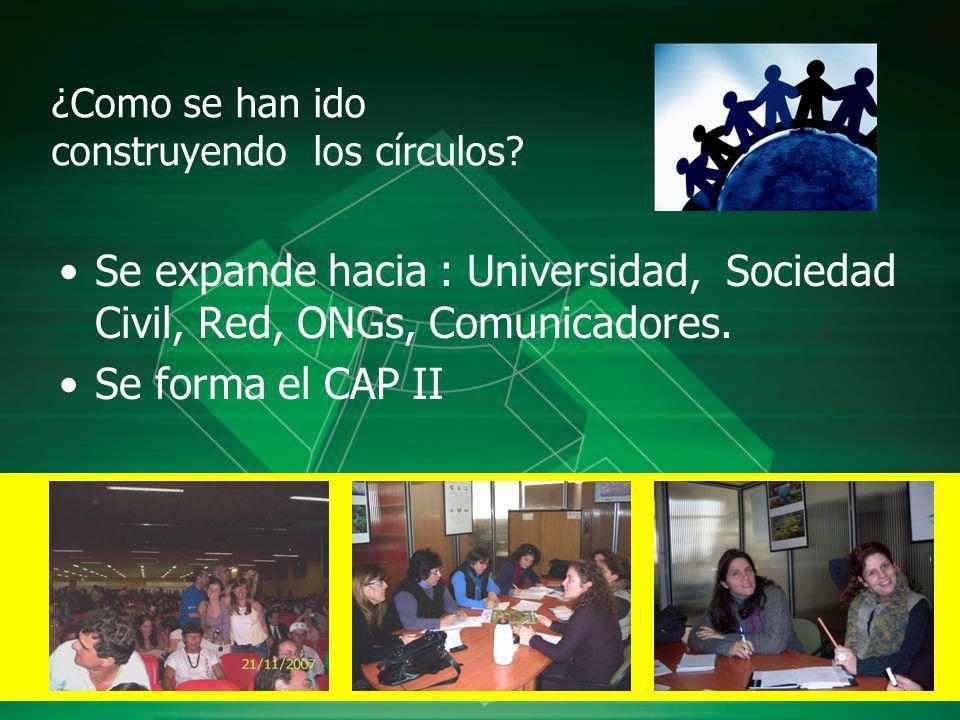 ¿Como se han ido construyendo los círculos? Se expande hacia : Universidad, Sociedad Civil, Red, ONGs, Comunicadores. Se forma el CAP II