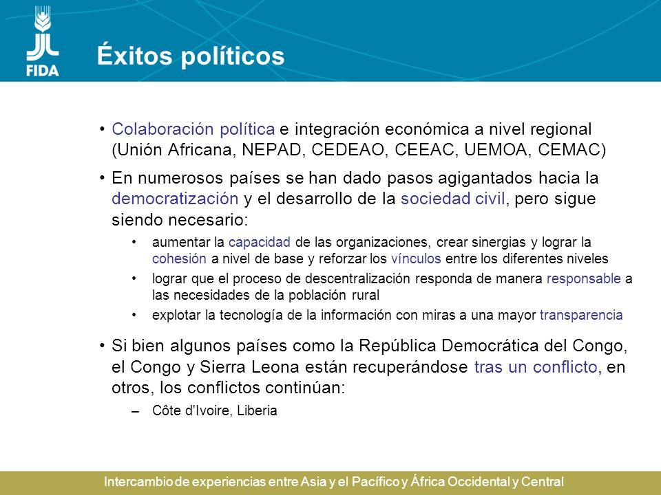 Intercambio de experiencias entre Asia y el Pacífico y África Occidental y Central Éxitos políticos Colaboración política e integración económica a ni