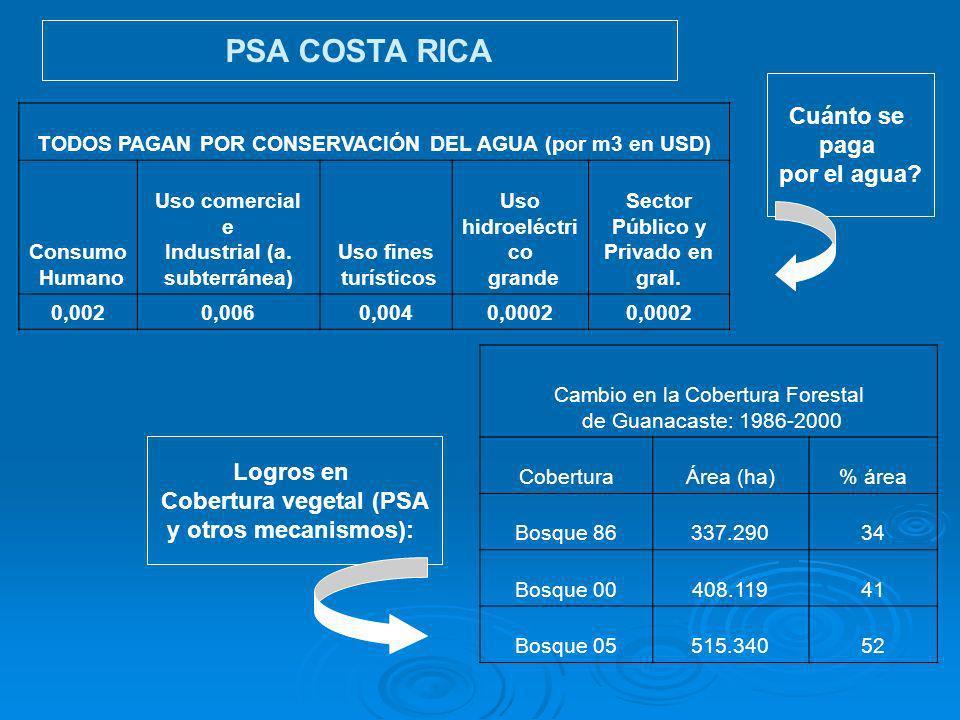 TODOS PAGAN POR CONSERVACIÓN DEL AGUA (por m3 en USD) Consumo Humano Uso comercial e Industrial (a.