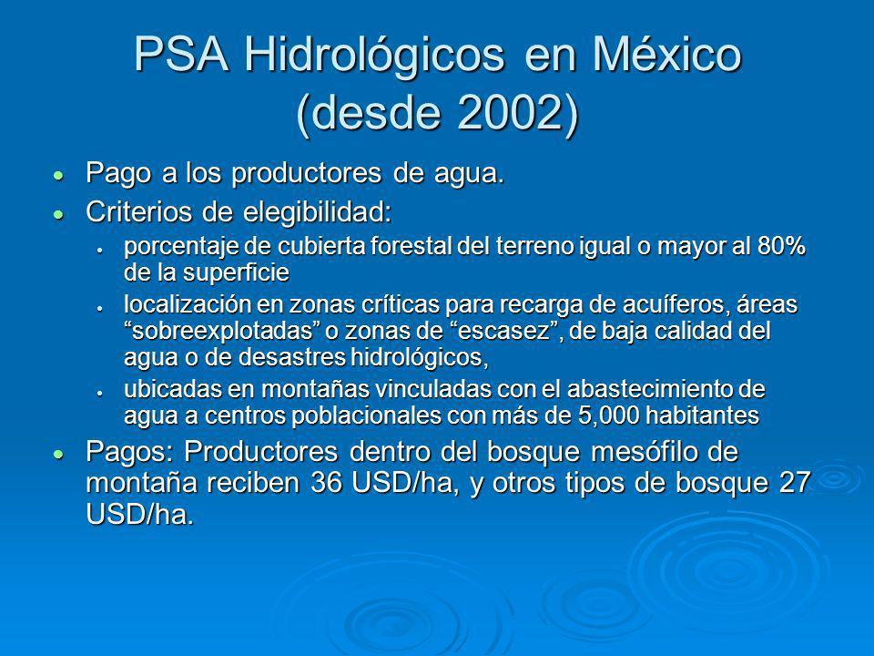 PSA Hidrológicos en México (desde 2002) Pago a los productores de agua.