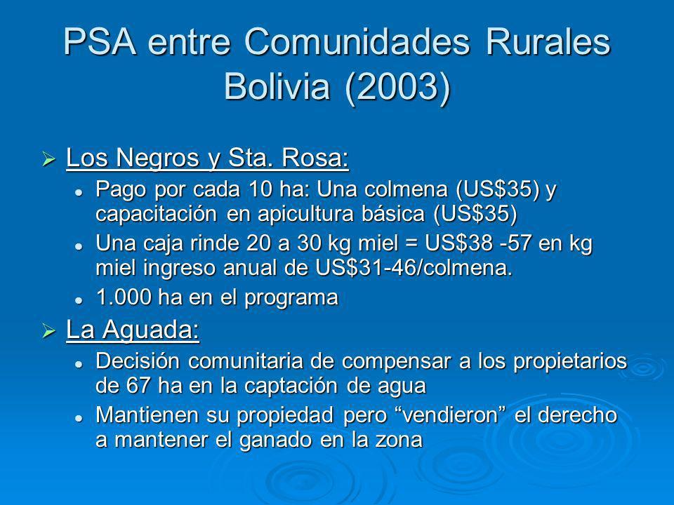 PSA entre Comunidades Rurales Bolivia (2003) Los Negros y Sta.