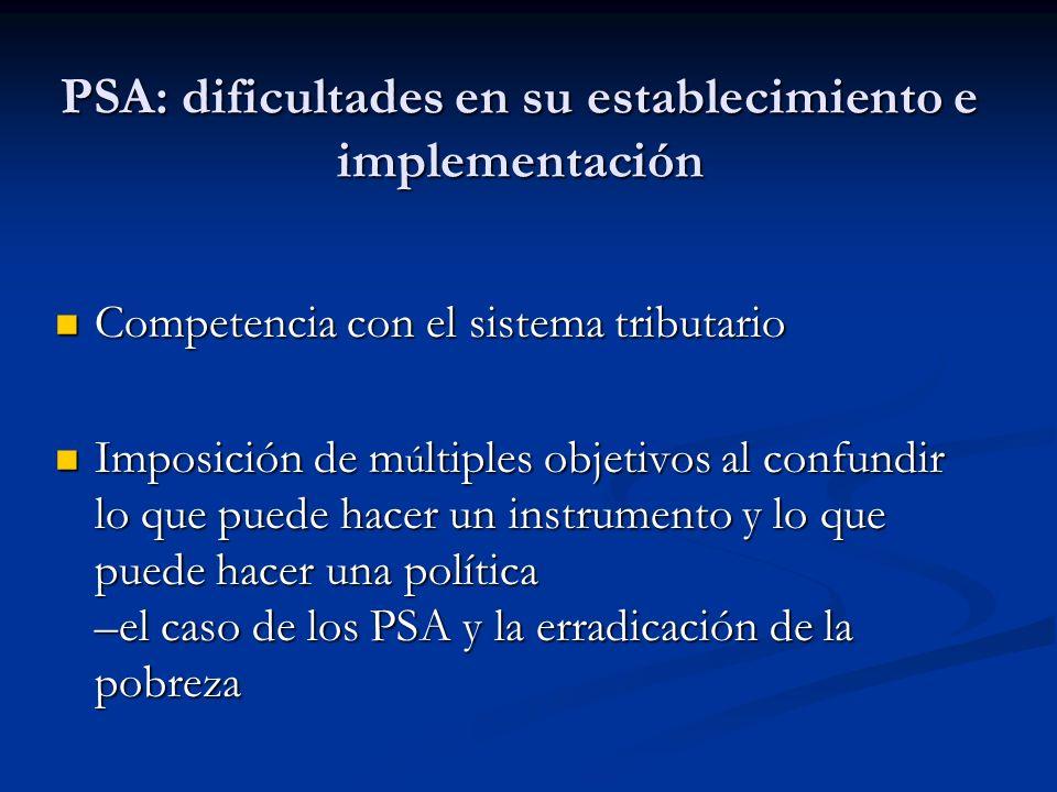 PSA: dificultades en su establecimiento e implementación Competencia con el sistema tributario Competencia con el sistema tributario Imposición de m ú