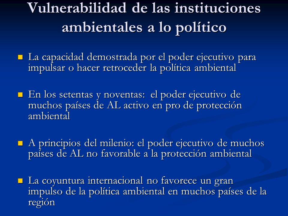 Vulnerabilidad de las instituciones ambientales a lo político La capacidad demostrada por el poder ejecutivo para impulsar o hacer retroceder la polít