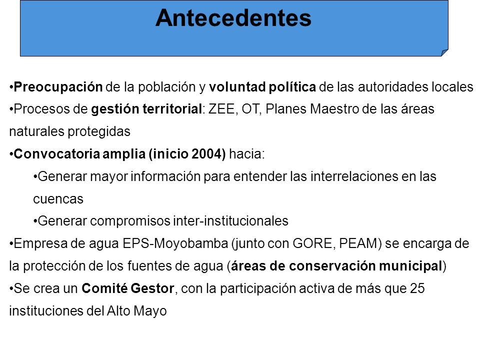 Antecedentes Preocupación de la población y voluntad política de las autoridades locales Procesos de gestión territorial: ZEE, OT, Planes Maestro de l