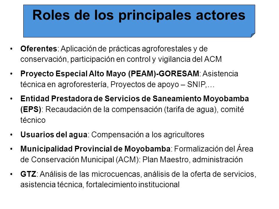 Oferentes: Aplicación de prácticas agroforestales y de conservación, participación en control y vigilancia del ACM Proyecto Especial Alto Mayo (PEAM)-