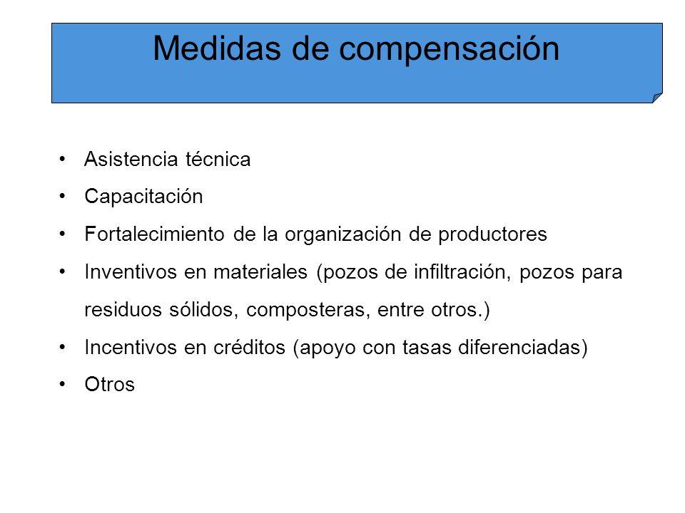 Medidas de compensación Asistencia técnica Capacitación Fortalecimiento de la organización de productores Inventivos en materiales (pozos de infiltrac