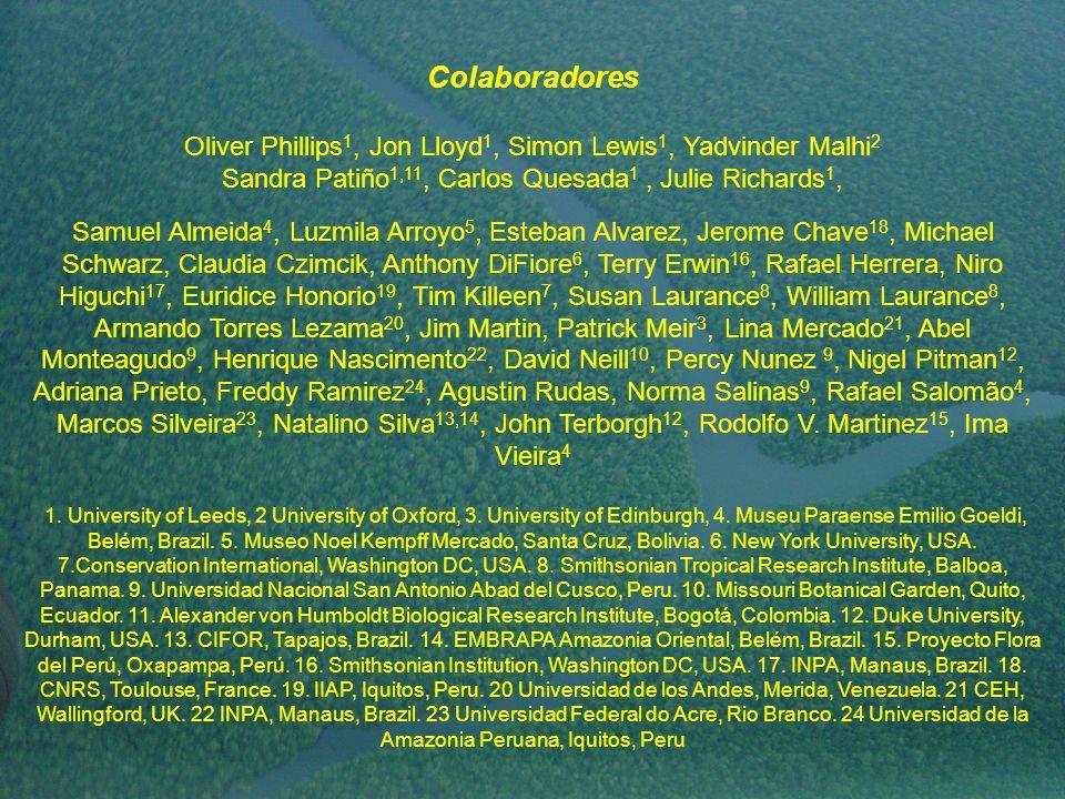 Colaboradores Oliver Phillips 1, Jon Lloyd 1, Simon Lewis 1, Yadvinder Malhi 2 Sandra Patiño 1,11, Carlos Quesada 1, Julie Richards 1, Samuel Almeida