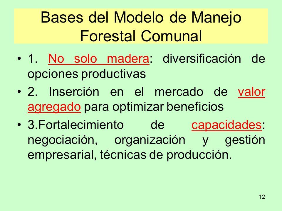12 Bases del Modelo de Manejo Forestal Comunal 1. No solo madera: diversificación de opciones productivas 2. Inserción en el mercado de valor agregado