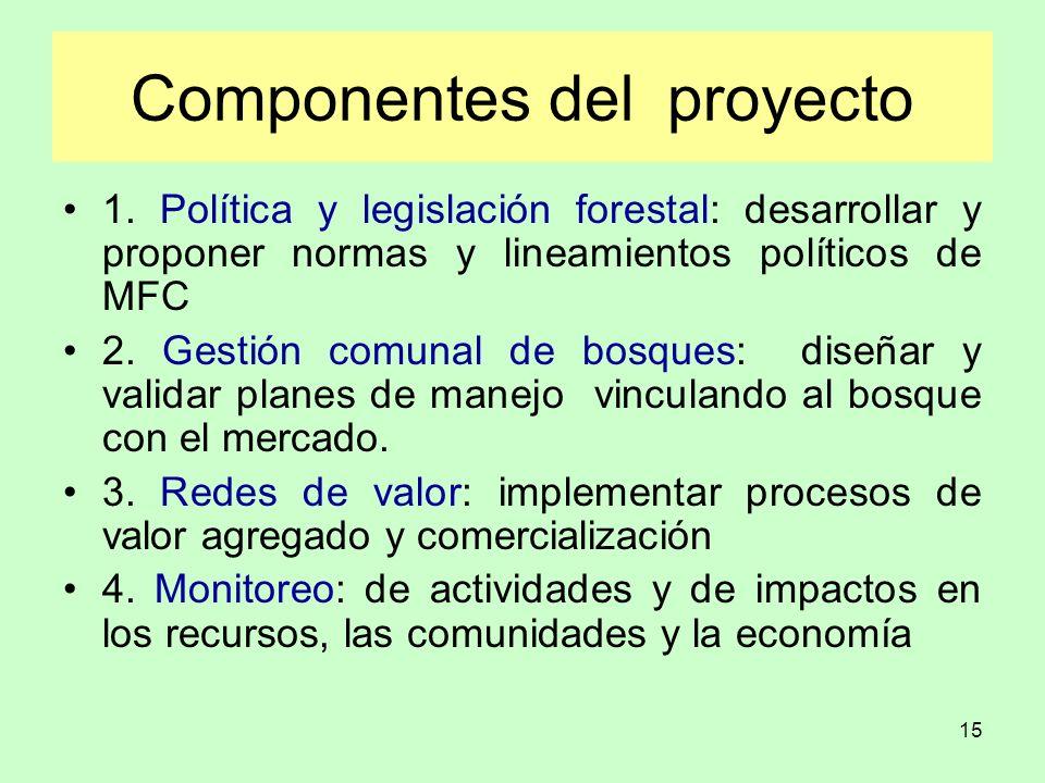 15 Componentes del proyecto 1. Política y legislación forestal: desarrollar y proponer normas y lineamientos políticos de MFC 2. Gestión comunal de bo