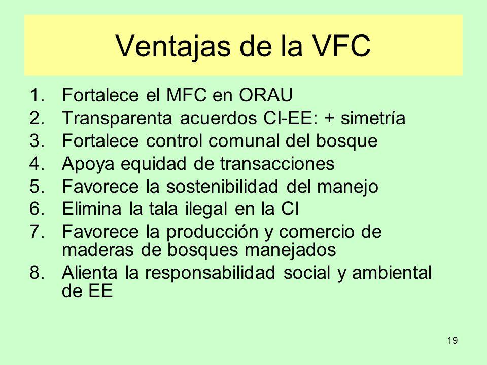 19 Ventajas de la VFC 1.Fortalece el MFC en ORAU 2.Transparenta acuerdos CI-EE: + simetría 3.Fortalece control comunal del bosque 4.Apoya equidad de t
