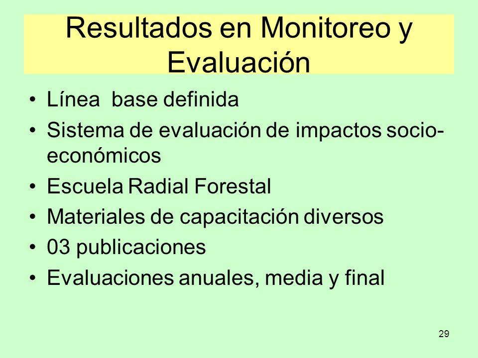 29 Resultados en Monitoreo y Evaluación Línea base definida Sistema de evaluación de impactos socio- económicos Escuela Radial Forestal Materiales de