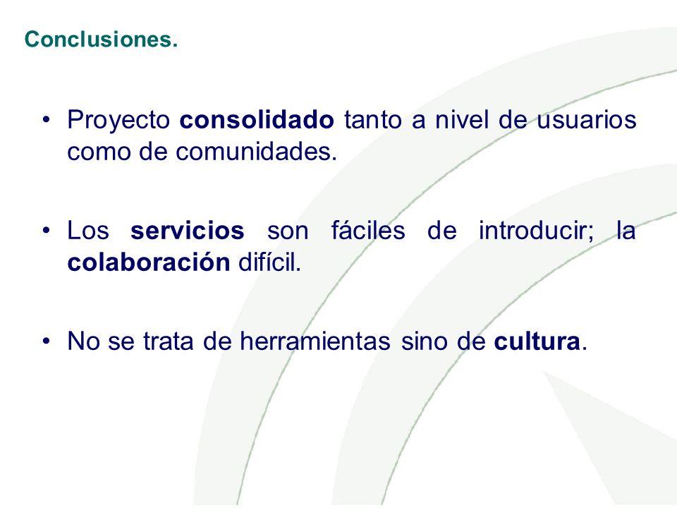 Conclusiones. Proyecto consolidado tanto a nivel de usuarios como de comunidades. Los servicios son fáciles de introducir; la colaboración difícil. No
