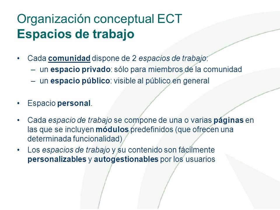 Organización conceptual ECT Espacios de trabajo Cada comunidad dispone de 2 espacios de trabajo: –un espacio privado: sólo para miembros de la comunidad –un espacio público: visible al público en general Espacio personal.