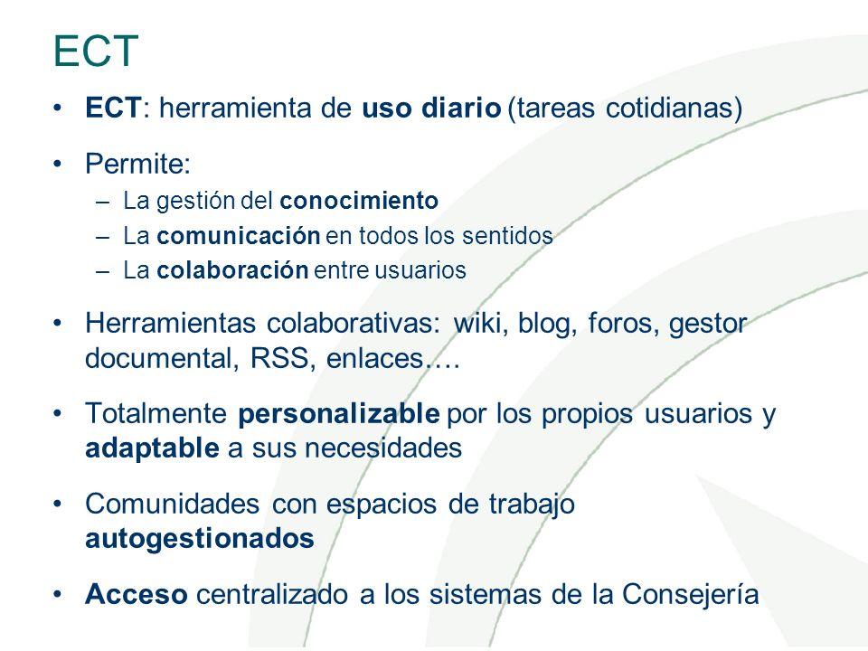 ECT ECT: herramienta de uso diario (tareas cotidianas) Permite: –La gestión del conocimiento –La comunicación en todos los sentidos –La colaboración entre usuarios Herramientas colaborativas: wiki, blog, foros, gestor documental, RSS, enlaces….