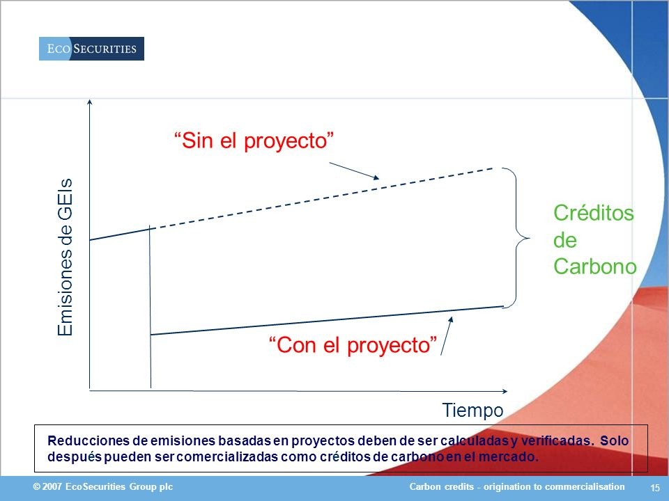 Carbon credits - origination to commercialisation© 2007 EcoSecurities Group plc 15 Emisiones de GEIs Con el proyecto Sin el proyecto Créditos de Carbo